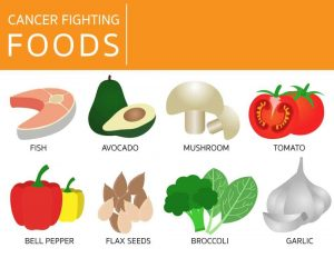 Avocado und Krebs